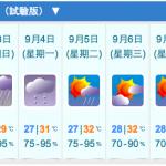 悩む・・・今週末、香港に台風直撃の可能性は?【2017年台風16号「マーワー」】
